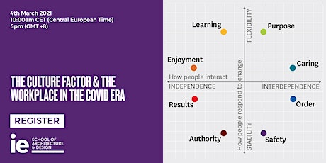 The Culture Factor & The Workplace in the Covid Era tickets