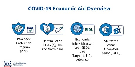 COVID-19 Economic Aid Overview tickets