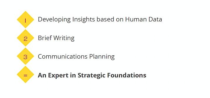 Strategic Foundations: Growing through Communications image