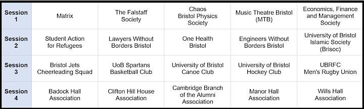 Bristol Alumni Network: Spring Showcase 2021 image