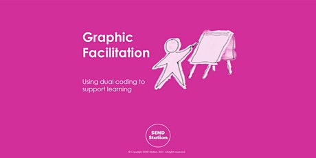 Graphic Facilitation - using dual coding to support learning tickets