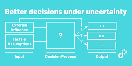 Decisions under uncertainty (1h, online) tickets