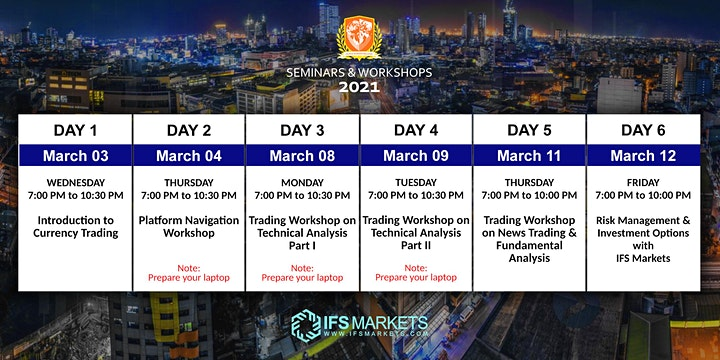 Free Six-Day Forex Trading Webinar Series 2021-Day 3 Technical Analysis I image