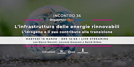 L'infrastruttura delle energie rinnovabili: L'idrogeno e il suo contributo biglietti