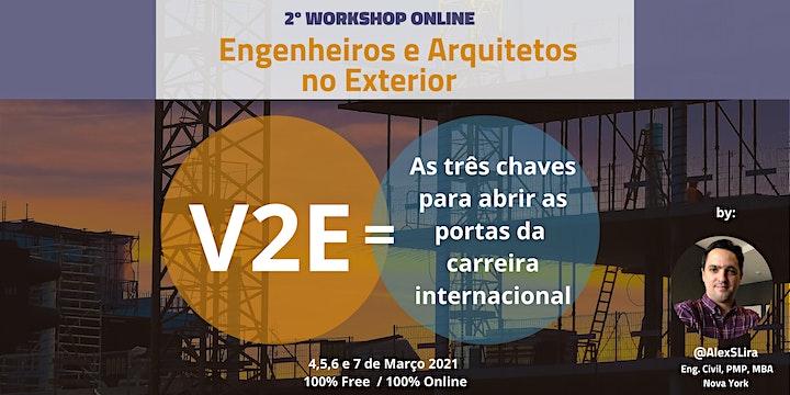 Imagem do evento 2º Workshop Online Engenheiros e Arquitetos no Exterior