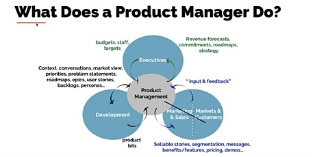 LinkedIn Local Geneva & Nyon Webinar 24th Edition: Product Management 101 tickets