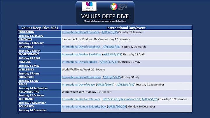 VALUES DEEP DIVE CONVERSATION: ENVIRONMENT image