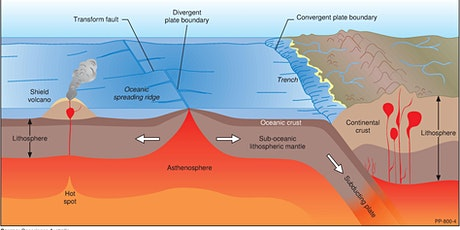 'Can I fall down the cracks?' Plate tectonics misconceptions - Part 1 tickets