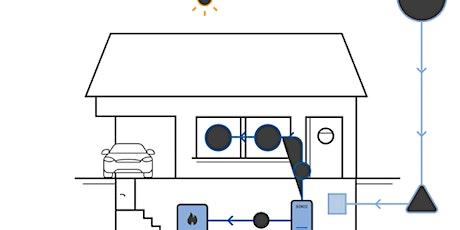 Webinar SENEC.Back-Up Power/Back-Up Power pro tickets