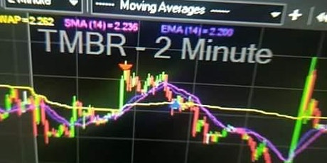 Stock Trading Beginner 4 Hour Bootcamp tickets