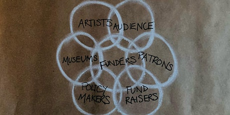New Cultures of Art Funding - A Curatorial Leadership in Collections Event tickets