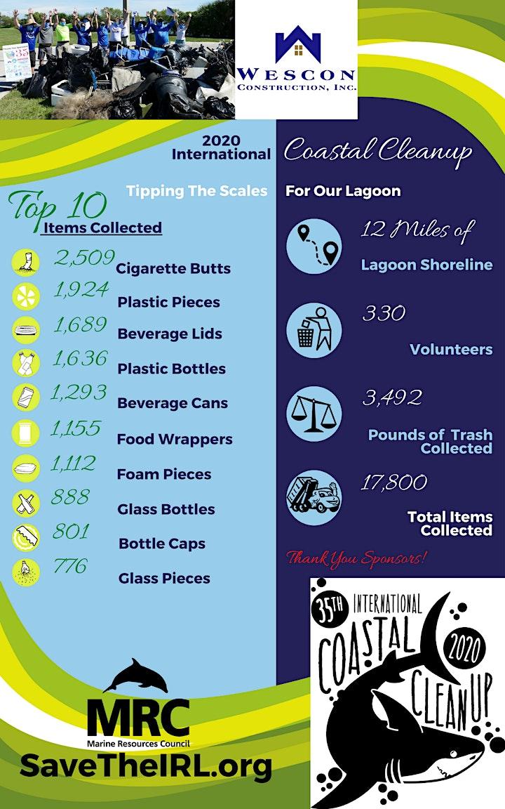 MRC International Coastal Cleanup Day image