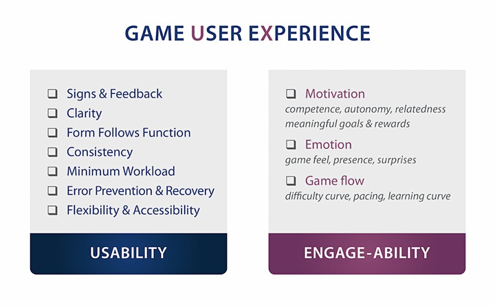 UX Strategy Inspired by Games (2/2): Engagement & Ethics (3h) image