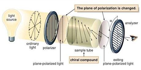polarimetria biglietti