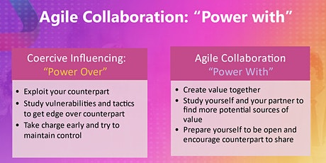 "Agile Collaboration: ""Power With"" tickets"
