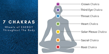 7 Chakras: Abundance With Clearing Your Energy tickets
