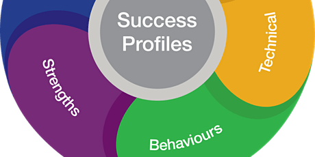 PCS - Success Profiles 1: Application process tickets