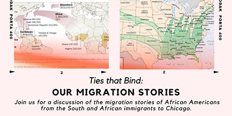 Ties that Bind: Our Migration Stories tickets
