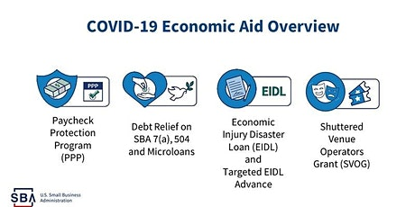 SBA 2021 COVID-19 Economic Aid Overview tickets