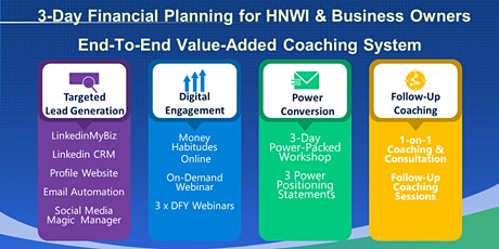 Financial Planning for HNWI & Business Owners-LIVE Preview Workshop-Mar2021 tickets