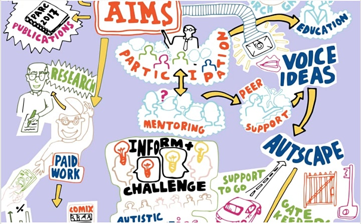 LORIC Autism Ideas Cafe and Research Symposium image