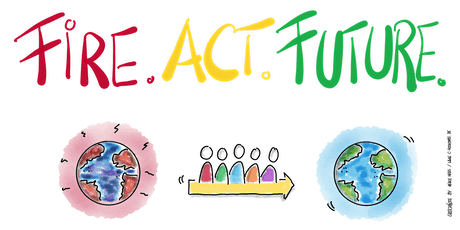 6. Agile Culture Camp- Nachhaltig: Fire. Act. Future Tickets