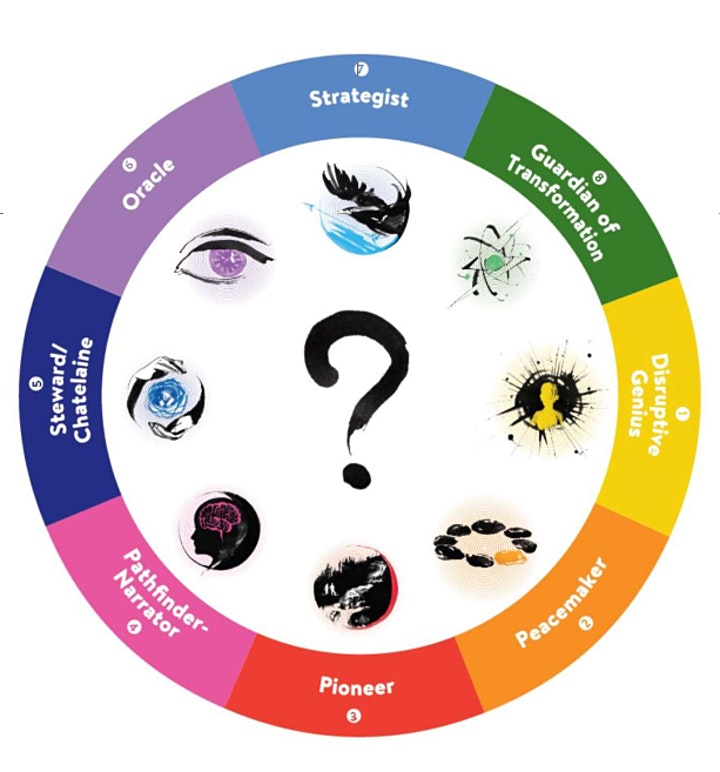 The Wheel of Wisdom - Webinar image