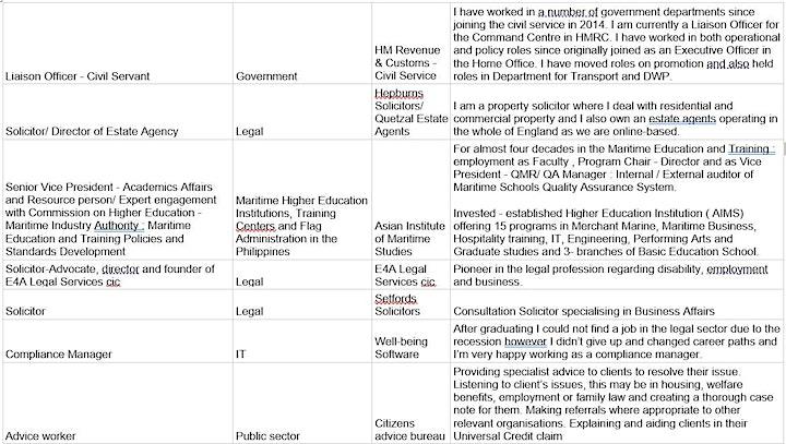 Spotlight on Law Careers image