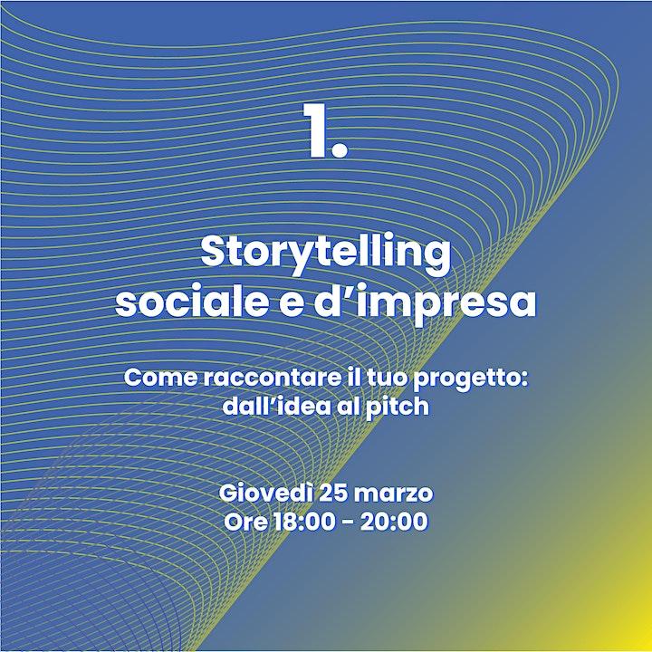 Immagine Competenze per l'Innovazione Sociale   1. Storytelling sociale e d'impresa