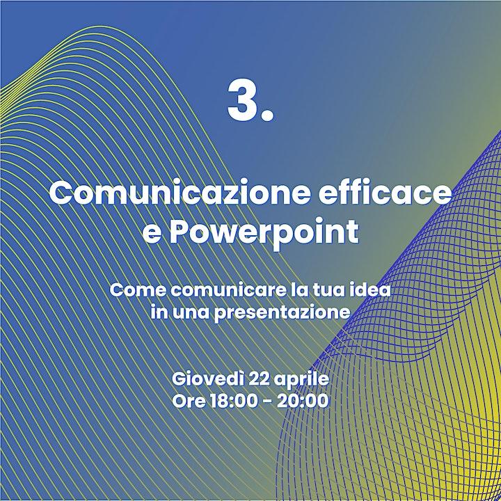 Immagine Competenze per l'Innovazione Sociale | 3. Comunicazione e Powerpoint
