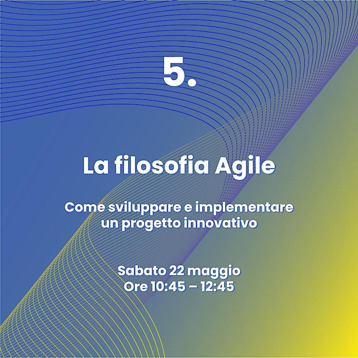 Immagine Competenze per l'Innovazione Sociale | 5. La filosofia Agile