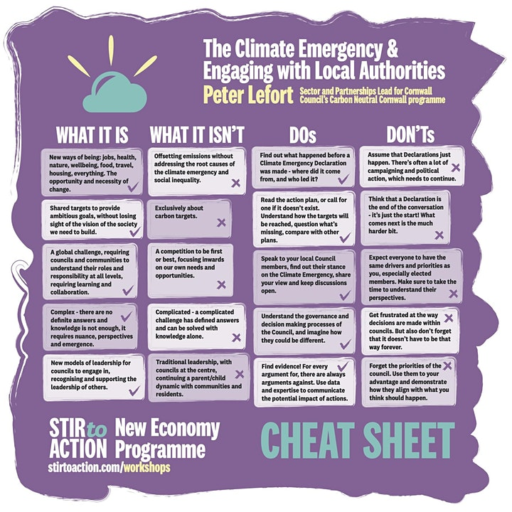 Climate Emergency: Co-creating Local Action Plans 2.00-4.00pm Tues 30 March image