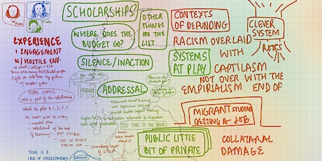 Mapping the Hostile Environment in Higher Arts Education: Workshop 4 tickets