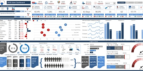 Interactive Excel Dashboard Course  by PreparationInfo! tickets