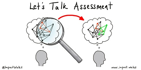 Let's Talk Assessment - in Curriculum for Wales tickets