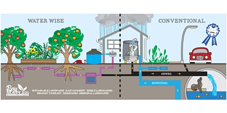 Greywater: Laundry to Landscape tickets