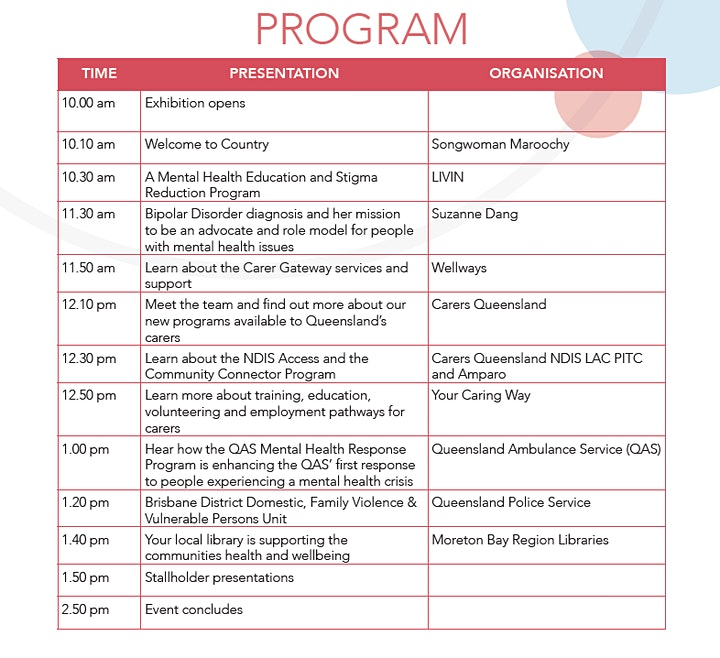 Brisbane North Mental Health and Wellbeing Expo image