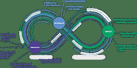"""GfI Webinar """"Mit nachhaltigen Lieferketten zum Erfolg"""" Tickets"""