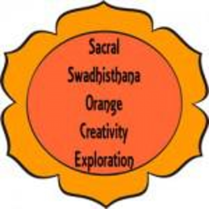 On-Line Chakra Healing  - 7 Week Workshop image