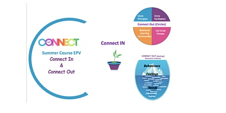 Summer Course (EPV) - Connect In & Connect Out (Circles & Meetings) tickets