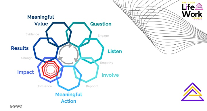 Collider Cafe: Hey Siri, what's the future of Knowledge Management? image