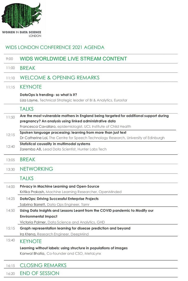 Women in Data Science (WiDS) London Conference image