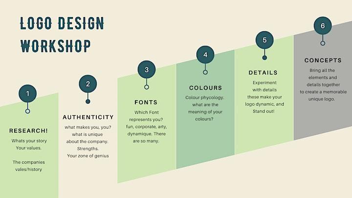 Design Workshops Deals image