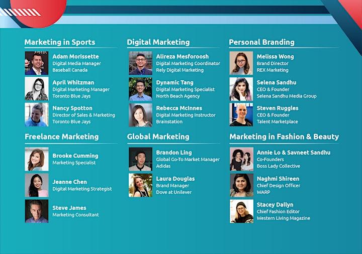 Marketing in Focus 2021 image