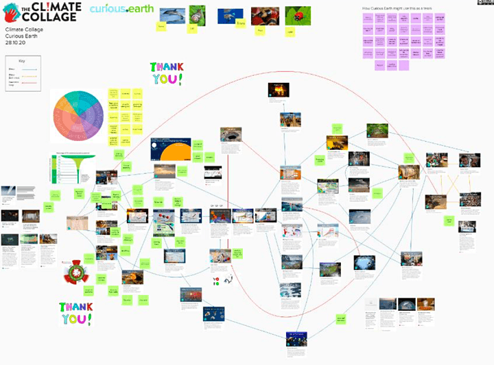The Climate Collage Workshop Online (facilitated from Aotearoa NZ) image