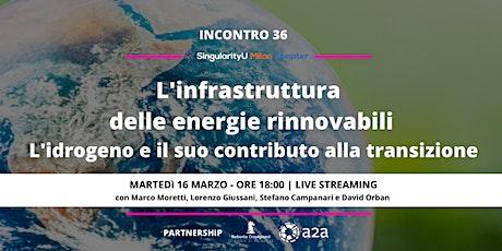 L'infrastruttura delle energie rinnovabili: L'idrogeno e il suo contributo Tickets