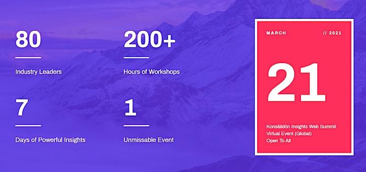 Könnected Insights Web Summit '21 image