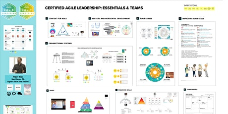 Certified Agile Leadership - Teams & Organizations tickets