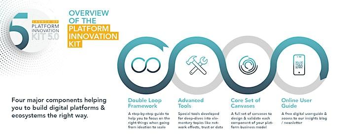 Release Platform Innovation Kit 5.0 - create a better tomorrow image