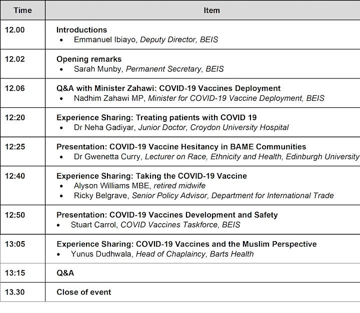 COVID-19 Vaccines Hesitancy in BAME Communities image